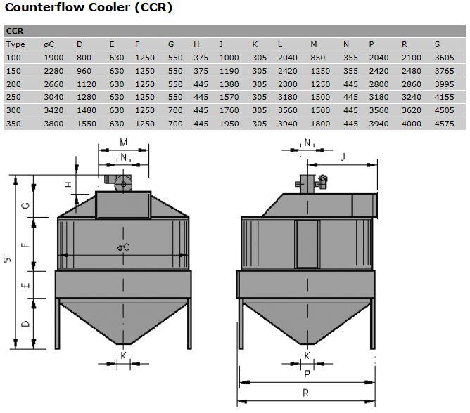 Cooler CCR