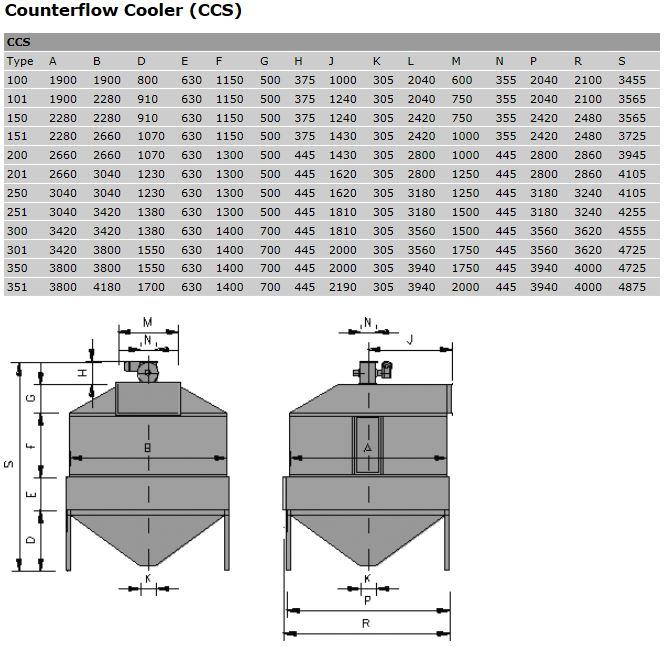 Cooler CCS