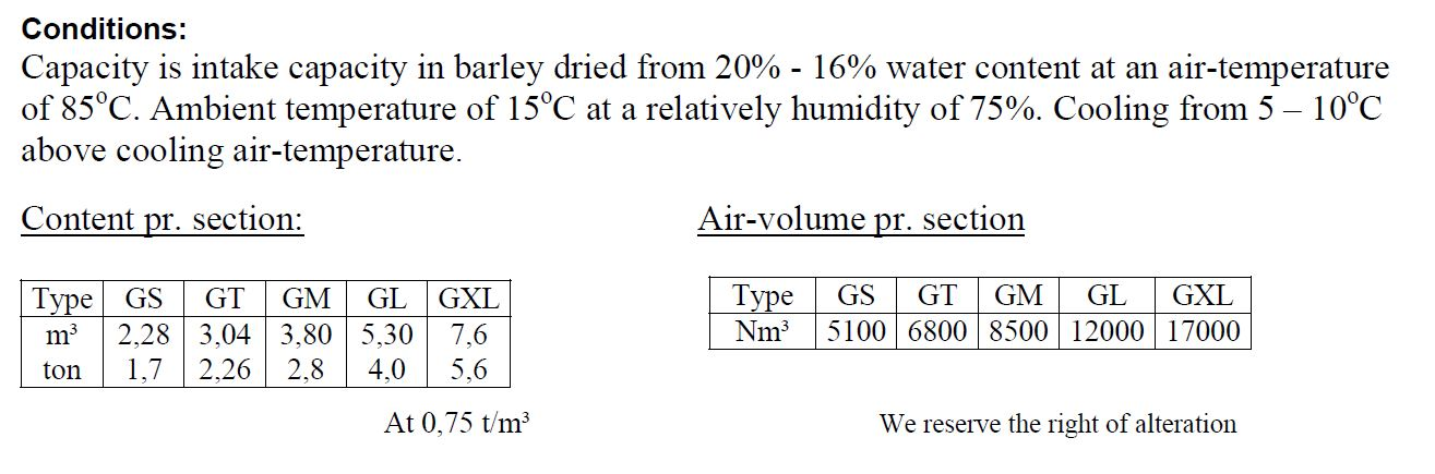 Crocus Grain dryer specifications technical data
