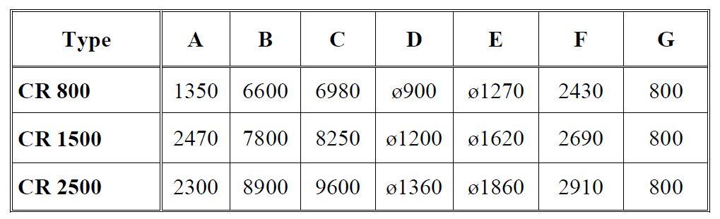 Crocus Toaster specifications, tehcnical data